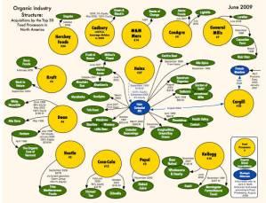 organicmap